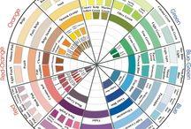 Ζωγρ. μαθημα χρωματων