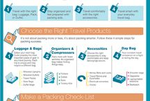 Ultimate BackPacking CheckList / Got your tickets ready for the big trip? Great! Now, what to pack for your backpacking trip? My first time on the road, I wondered that as well. I am here to present to you what I've learned through years of trial and error. http://itsoneworldtravel.com/backpacking-checklist/