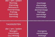 """Grammatik: Deutsch / Hier findet ihr alles zum Thema """"Deutsche Grammatik"""""""