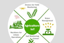 Agriculture + IoT