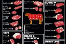 Meat tips