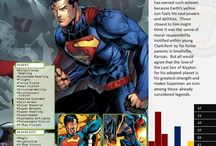 DC Universe | Superman