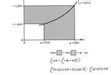 cute maths