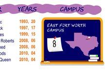 East Fort Worth / Just some of the fun moments and activities we share at our East Fort Worth, Texas campus.