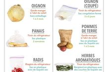 Aliments astuces malin