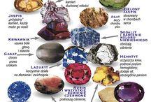 Kamienie i minerały