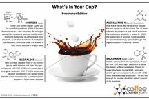 Learn About Coffee / Things we didn't know, but maybe we should...