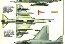 Aircraft Architecture - Air War in Modern Era