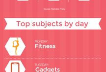 Blogging: Pinterest Strategy