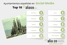 Top 10 Alianzo Rank / Social Media Ranking
