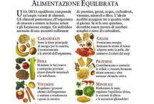 Dieta: Proprietà alimenti