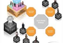 Social Media Strategy / by Davide Bennato