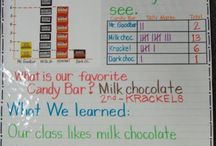 Graphing and Data / Math