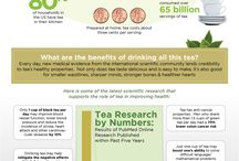 Food & Drink Facts
