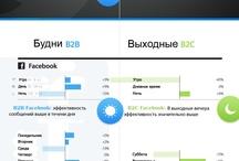 Social media / Фишки соцсетей
