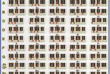Film, Musik und Bücher / Noten auf dem Klavier lernen