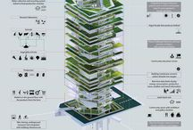 Sustainability/Green Architecture