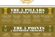 Theology, Faith & Life