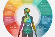 Great Smoking Cessation Infographics