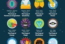 Zodiac & horoscope