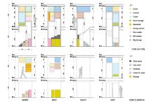 diagram & presentation
