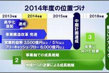 日本企業の再生