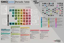 Infographics / 인포 그래픽