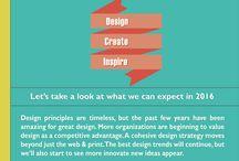 Design Trends 2016.