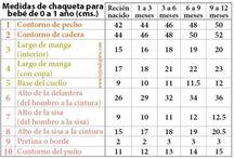 tabla de medidas p bebes