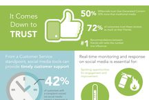 Marketing, communication and social inspiration / Marketing, social media and communications resources