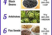 Fiber-Filled Foods
