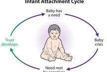 Attachment.
