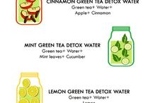 Detox Water / detox waters or infused waters only. Would like to contribute to the board, follow the contributors the board and comment in the most recent post.  detox water, detox water recipes, detox water weight loss, infused water recipes, fasting, cleansing water, weight loss drinks