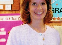About Us / O'Block Books & Educational Materials specializes in teaching resources for preschool - grade 4. It is owned by Tina O'Block, a teacher (17 years teaching experience) with a Master's Degree in Curriculum & Instruction and a Bachelor's Degree in Elementary Education. / by Lessons for Little Ones by Tina O'Block