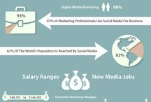 Internet Marketing Gems / Things on Internet Marketing I find valuable, helpful and motivating. / by NerdGraph Infographics