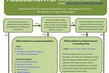 Assessments & Data