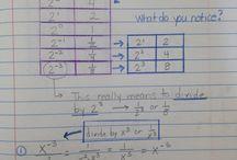 Pre-Algebra Unit 9: Powers