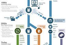 Tek Classes Infographics