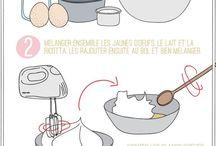 petit déjeuner / Pancakes, gaufres, recette pour le petit-déjeuner et brunch