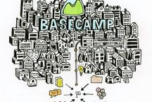 Empresa foda - Basecamp