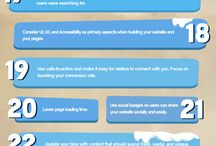 SEO / mostly infographics about Search Engine Optimisation
