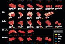 Beef / by BizEmom .
