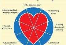Coaching Principles (Model)