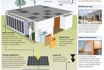 sustentabilidad arquitectura