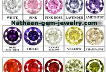 Loose Cubic Zirconia Gemstones, Cz White Diamond Cut Stones Available at Cheap Factory Prices / Manufacturers and Exporters of Cubic Zirconia Round Shape Stones, Cubic Zirconia Oval Shape Stones, Cubic Zirconia Pear Shape Stones, Cubic Zirconia Marquise Stones, Cubic Zirconia Heart Shape Stones, Cubic Zirconia Octagon Shape Stones, Cubic Zirconia Baguette Shape Stones, Cubic Zirconia Square Shape Stones, Cubic Zirconia Triangle Shape Stones, Cubic Zirconia Trillion Shape Stones, Cubic Zirconia Tapper Shape Stones, Cubic Zirconia Five Star Shape. Sources: http://nathaan-gem-jewelry.com