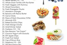 healthy food grafiek