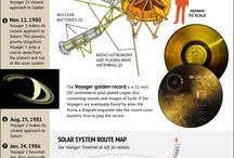 Voyager 1 & 2 and future