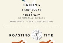 Thanksgiving ideas and tips