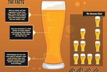 Beer/Bier
