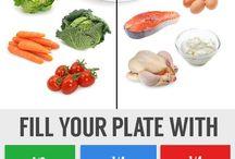 Clean eating/ basisch /vollwert